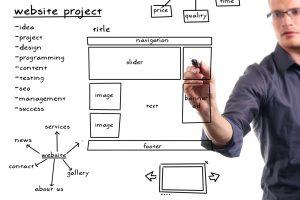 La importancia del diseño web