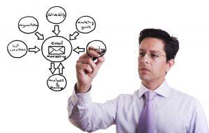 La importancia del email marketing en los negocios
